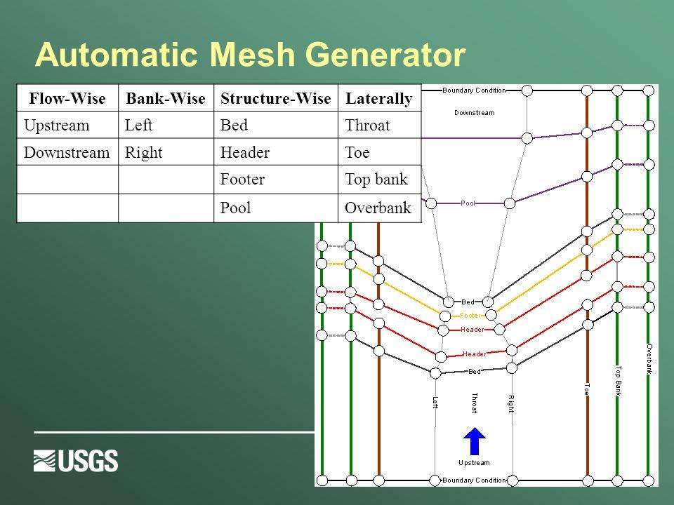 Automatic Mesh Generator Flow-WiseBank-WiseStructure-WiseLaterally UpstreamLeftBedThroat DownstreamRightHeaderToe FooterTop bank PoolOverbank