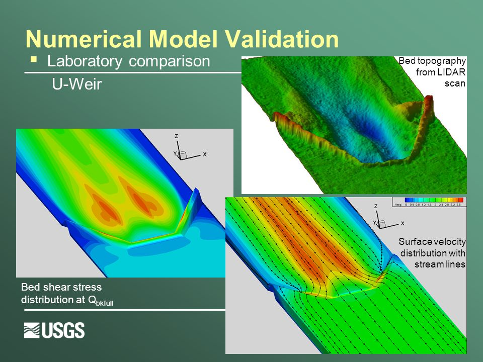 Numerical Model Validation Bed shear stress distribution at Q bkfull  Laboratory comparison U-Weir Bed topography from LIDAR scan Surface velocity distribution with stream lines