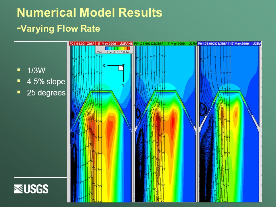 Numerical Model Results - Varying Flow Rate  1/3W  4.5% slope  25 degrees