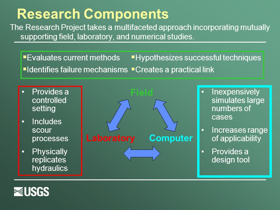Research Components The Research Project takes a multifaceted approach incorporating mutually supporting field, laboratory, and numerical studies.