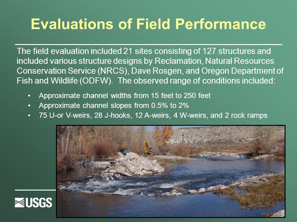Numerical Model Validation  Laboratory comparison U-Weir water surface profile comparison