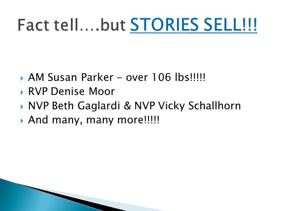  AM Susan Parker - over 106 lbs!!!!!  RVP Denise Moor  NVP Beth Gaglardi & NVP Vicky Schallhorn  And many, many more!!!!!