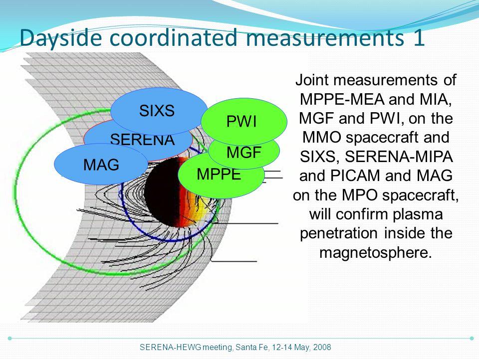 SERENA-HEWG meeting, Santa Fe, 12-14 May, 2008 (Mura et al, PSS, 2005) SW Plasma circulation inside the magnetosphere (Mura et al., 2005)