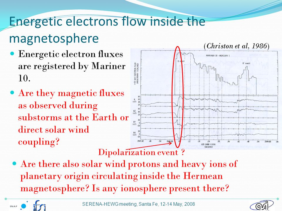 SERENA-HEWG meeting, Santa Fe, 12-14 May, 2008 SERENA MGF MAG MPPEPWI First the magnetic field measurements of MMO/MGF and MPO/MAG will register signatures of stretching and dipolarization of the magnetic field lines as well as disturbances related to magnetotail reconnection plasmoids, and field-aligned currents.
