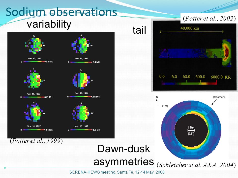 SERENA-HEWG meeting, Santa Fe, 12-14 May, 2008 Exospheric coordinated measurements MSASI PHEBUS The exospheric configuration and composition will be measured by MPO/PHEBUS, and MMO/MSASI and MPO/SERENA-STROFIO in terms of column density, composition and profile variations.