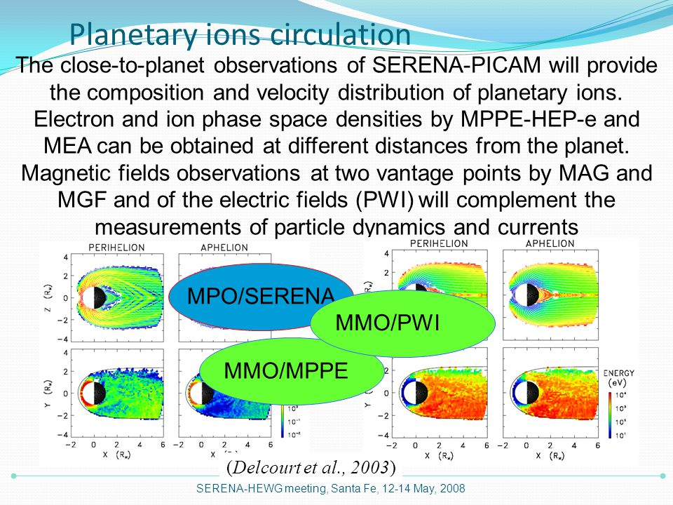 BepiColombo: an outstanding tool for Hermean environment investigstion SERENA-HEWG meeting, Santa Fe, 12-14 May, 2008 Co-ordinated measurements made by different onboard instruments will answer important key questions regarding the planet's environment.