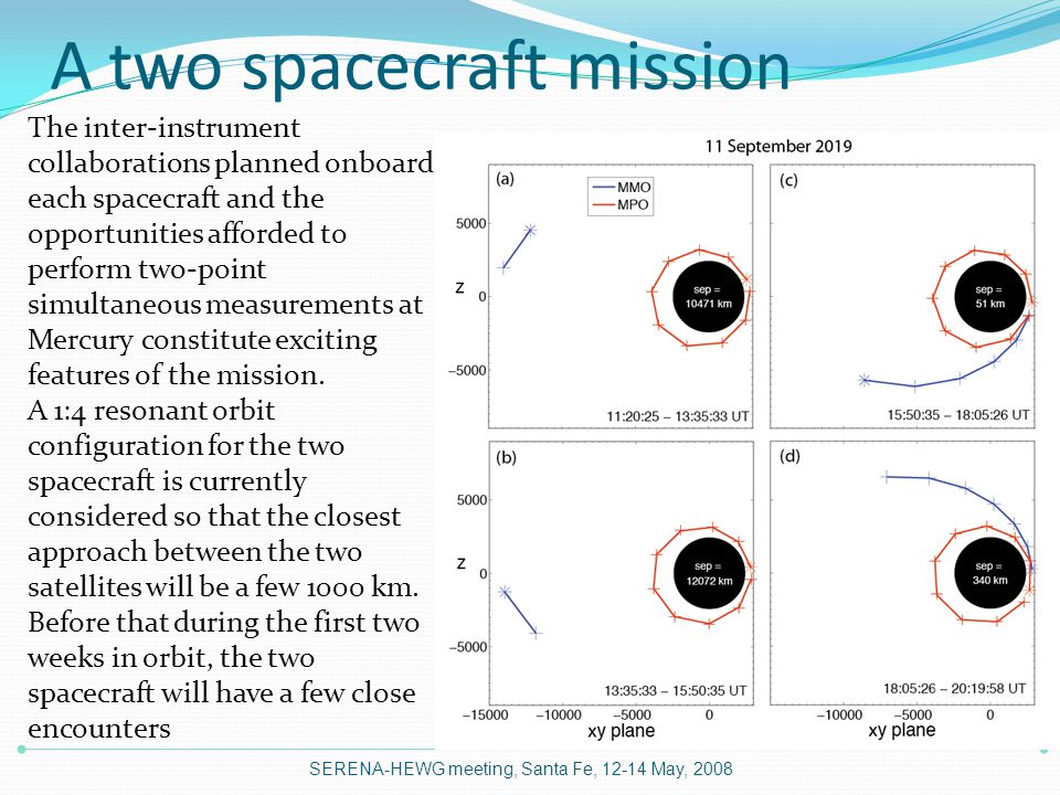 A two spacecraft mission SERENA-HEWG meeting, Santa Fe, 12-14 May, 2008 The inter-instrument collaborations planned onboard each spacecraft and the opportunities afforded to perform two-point simultaneous measurements at Mercury constitute exciting features of the mission.