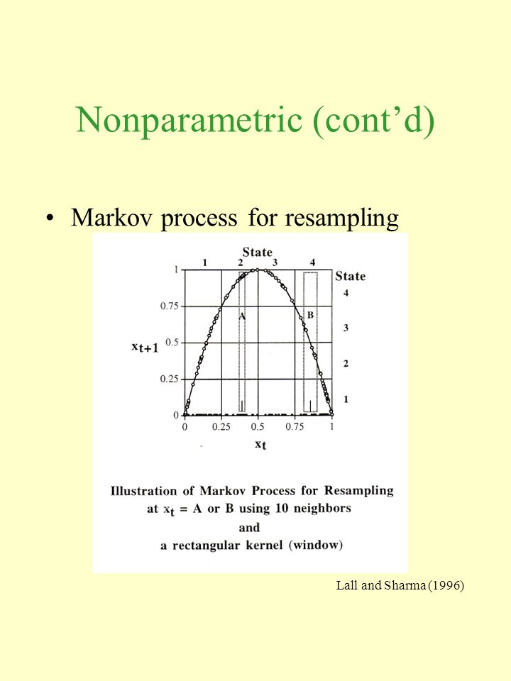 Nonparametric (cont'd) Markov process for resampling Lall and Sharma (1996)