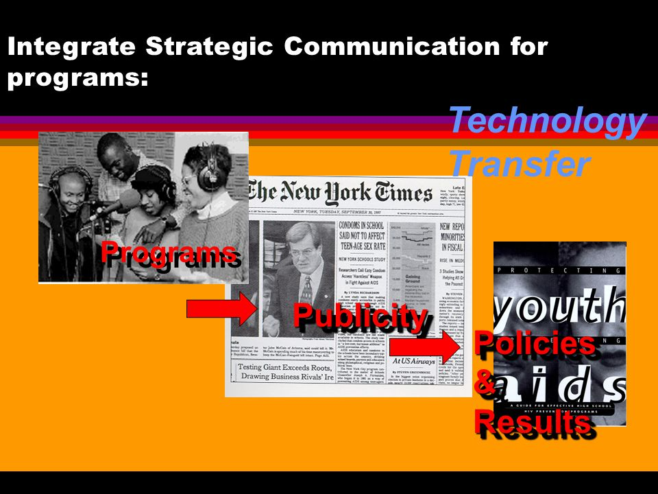 Integrate Strategic Communication for programs: Programs PublicityPublicity Policies & Results Technology Transfer
