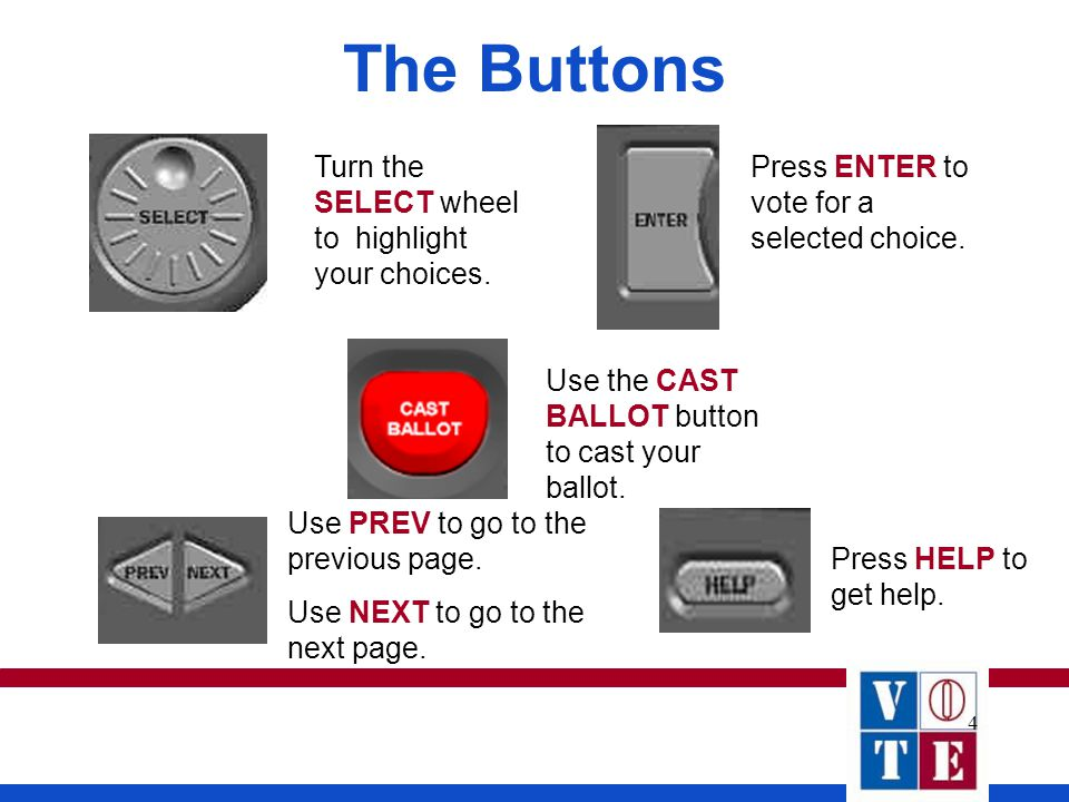 4 The Buttons Use the CAST BALLOT button to cast your ballot.