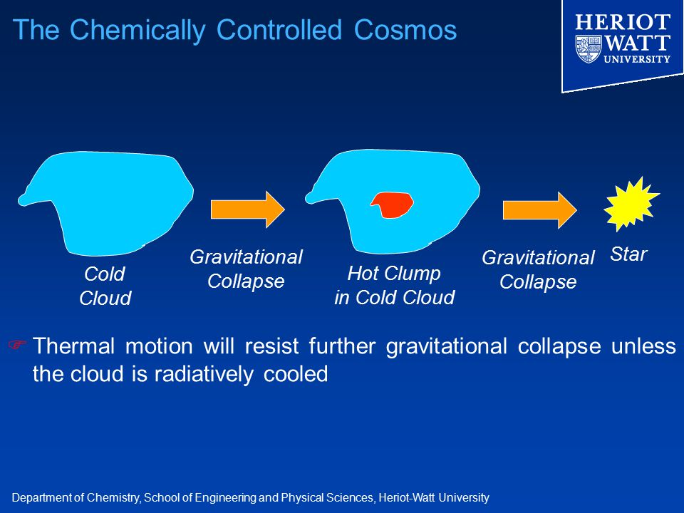 Department of Chemistry, School of Engineering and Physical Sciences, Heriot-Watt University  Thermal motion will resist further gravitational collapse unless the cloud is radiatively cooled Cold Cloud Gravitational Collapse Hot Clump in Cold Cloud Gravitational Collapse Star The Chemically Controlled Cosmos