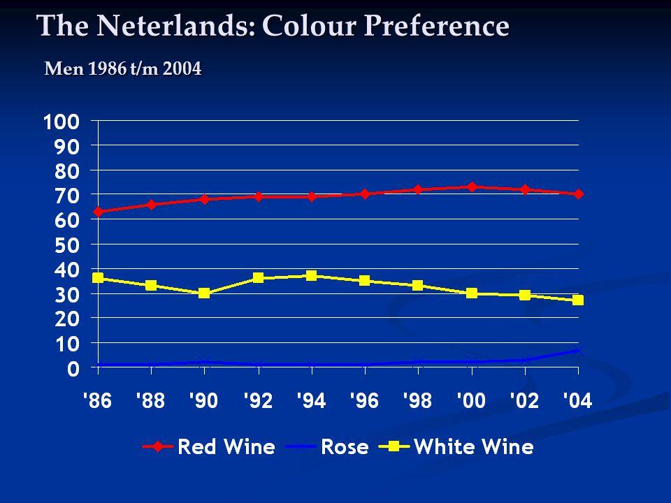 The Neterlands: Colour Preference Men 1986 t/m 2004