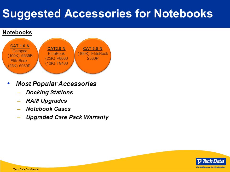 Tech Data Confidential Suggested Accessories for Notebooks CAT 1.0 N Compaq (100K) 6535B EliteBook (25K) 6930P CAT 1.0 N Compaq (100K) 6535B EliteBook