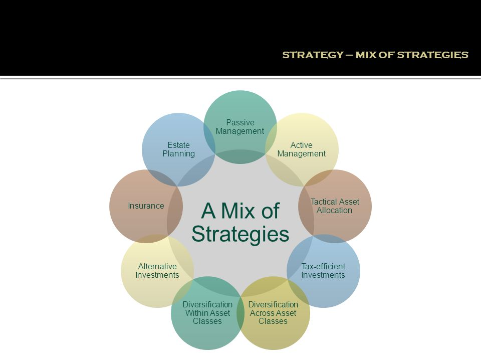 A Mix of Strategies Passive Management Active Management Tactical Asset Allocation Tax-efficient Investments Diversification Across Asset Classes Diversification Within Asset Classes Alternative Investments Insurance Estate Planning STRATEGY – MIX OF STRATEGIES