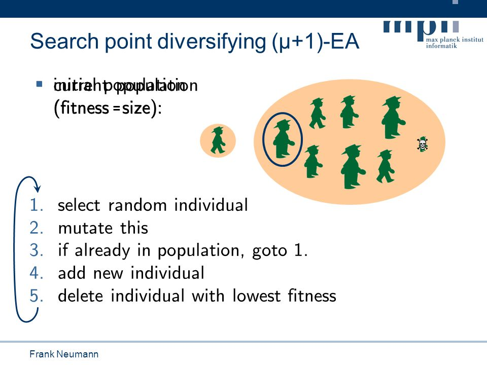 Tobias Friedrich Search point diversifying (μ+1)-EA  initial population (fitness = size):  select random individual  mutate this  if already in