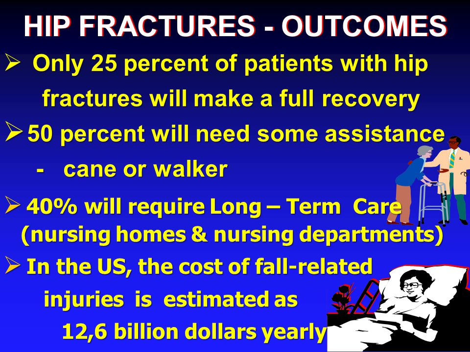 Only 25 percent of patients with hip fractures will make a full recovery fractures will make a full recovery  50 percent will need some assistance - cane or walker - cane or walker HIP FRACTURES - OUTCOMES  40% will require Long – Term Care (nursing homes & nursing departments)  In the US, the cost of fall-related injuries is estimated as injuries is estimated as 12,6 billion dollars yearly 12,6 billion dollars yearly
