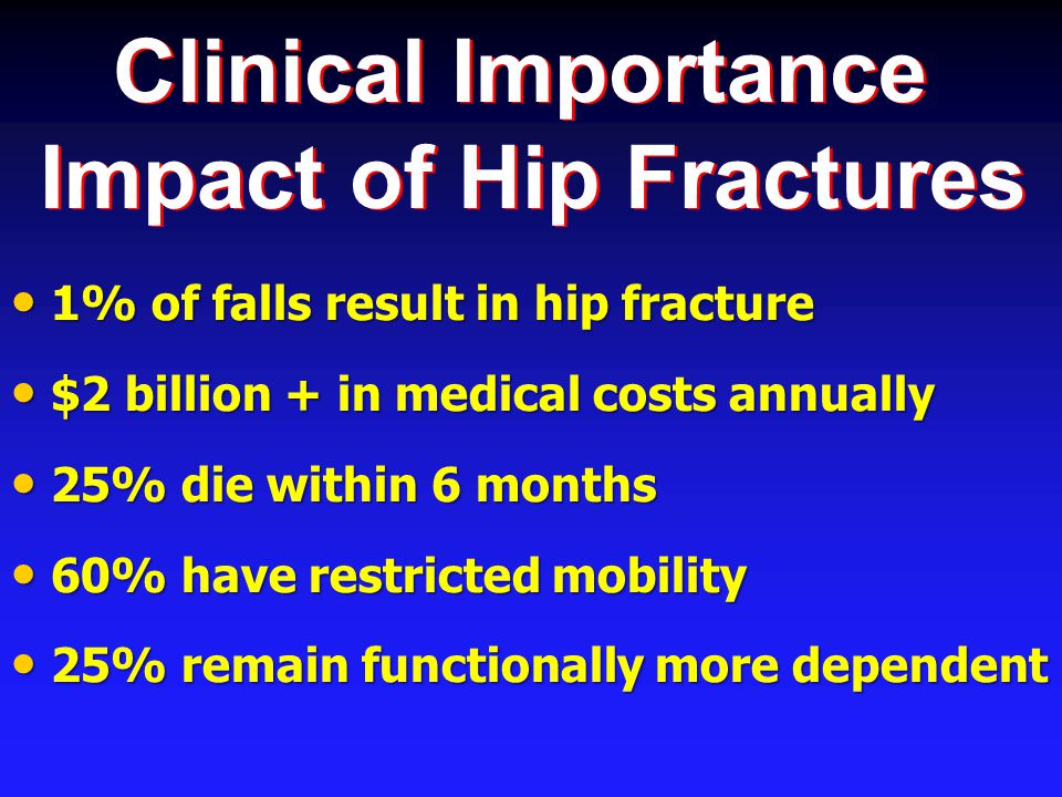 Clinical Importance Impact of Hip Fractures 1% of falls result in hip fracture 1% of falls result in hip fracture $2 billion + in medical costs annually $2 billion + in medical costs annually 25% die within 6 months 25% die within 6 months 60% have restricted mobility 60% have restricted mobility 25% remain functionally more dependent 25% remain functionally more dependent