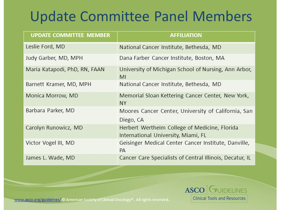 Update Committee Panel Members UPDATE COMMITTEE MEMBERAFFILIATION Leslie Ford, MD National Cancer Institute, Bethesda, MD Judy Garber, MD, MPHDana Farber Cancer Institute, Boston, MA Maria Katapodi, PhD, RN, FAANUniversity of Michigan School of Nursing, Ann Arbor, MI Barnett Kramer, MD, MPHNational Cancer Institute, Bethesda, MD Monica Morrow, MDMemorial Sloan Kettering Cancer Center, New York, NY Barbara Parker, MD Moores Cancer Center, University of California, San Diego, CA Carolyn Runowicz, MDHerbert Wertheim College of Medicine, Florida International University, Miami, FL Victor Vogel III, MDGeisinger Medical Center Cancer Institute, Danville, PA James L.