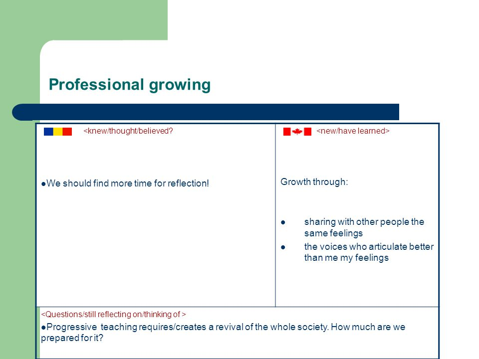 Professional growing <knew/thought/believed. We should find more time for reflection.