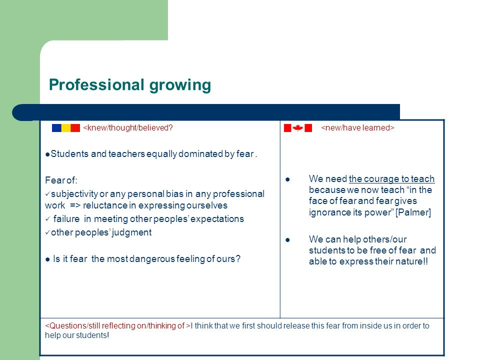 Professional growing <knew/thought/believed. Students and teachers equally dominated by fear.