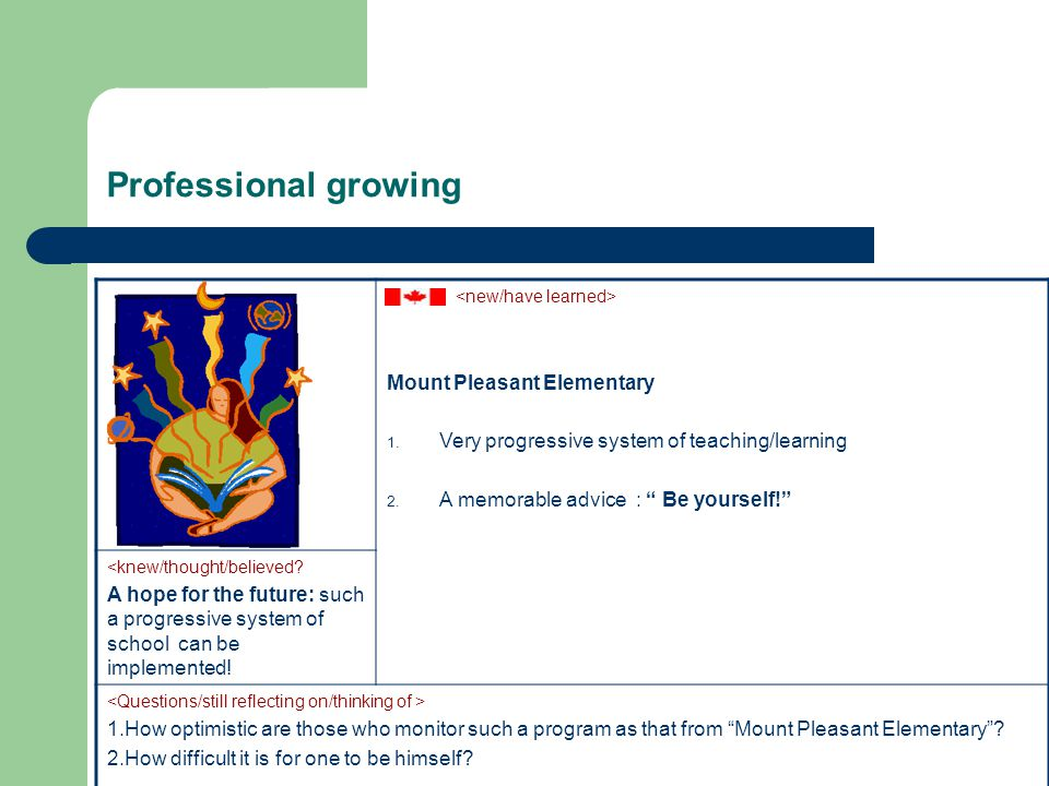 """Professional growing Mount Pleasant Elementary 1. Very progressive system of teaching/learning 2. A memorable advice : """" Be yourself!"""" <knew/thought/b"""