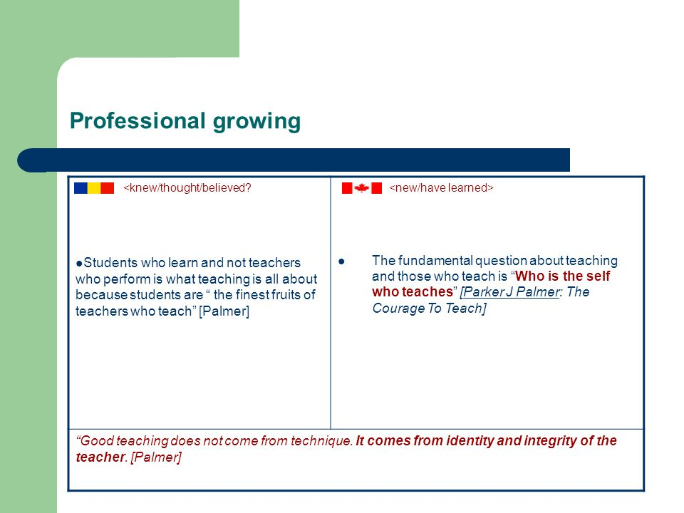 """Professional growing <knew/thought/believed? Students who learn and not teachers who perform is what teaching is all about because students are """" the"""