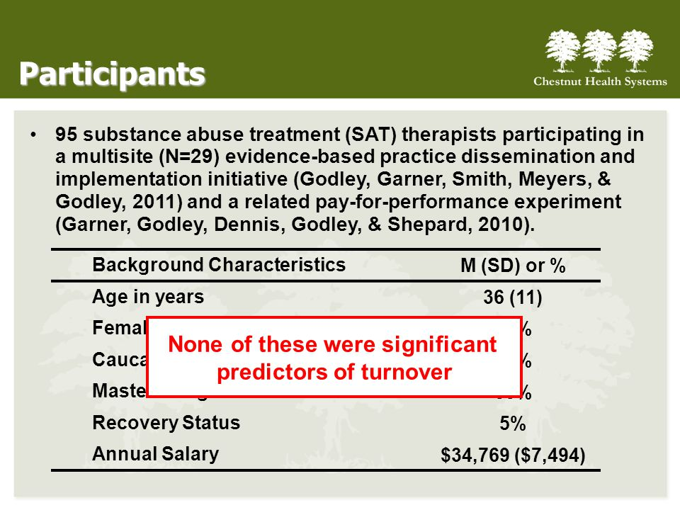 Participants 95 substance abuse treatment (SAT) therapists participating in a multisite (N=29) evidence-based practice dissemination and implementation initiative (Godley, Garner, Smith, Meyers, & Godley, 2011) and a related pay-for-performance experiment (Garner, Godley, Dennis, Godley, & Shepard, 2010).