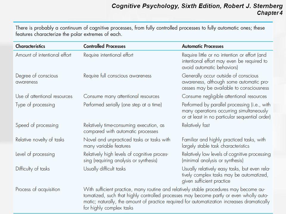 Cognitive Psychology, Sixth Edition, Robert J. Sternberg Chapter 4