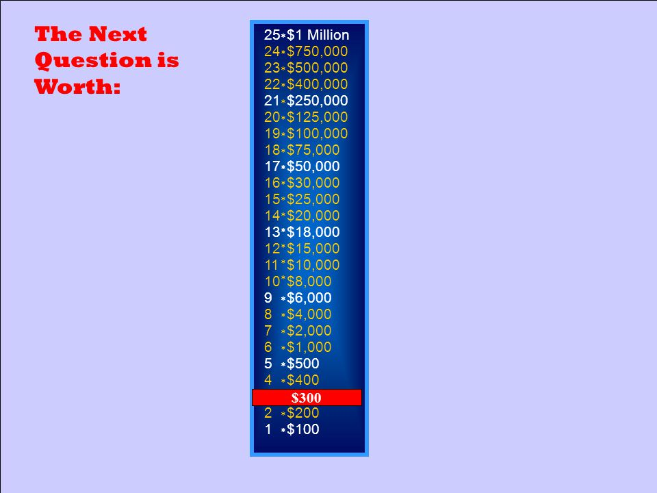 6 50:50 15 14 13 12 11 10 9 8 7 6 5 4 3 2 1 $1 Million $500,000 $250,000 $125,000 $64,000 $32,000 $16,000 $8,000 $4,000 $2,000 $1,000 $500 $300 $200 $100 200- Acceptable Teaching attending documentation includes A: Emily Dickenson B: Dorothy Parker C: Edna St.
