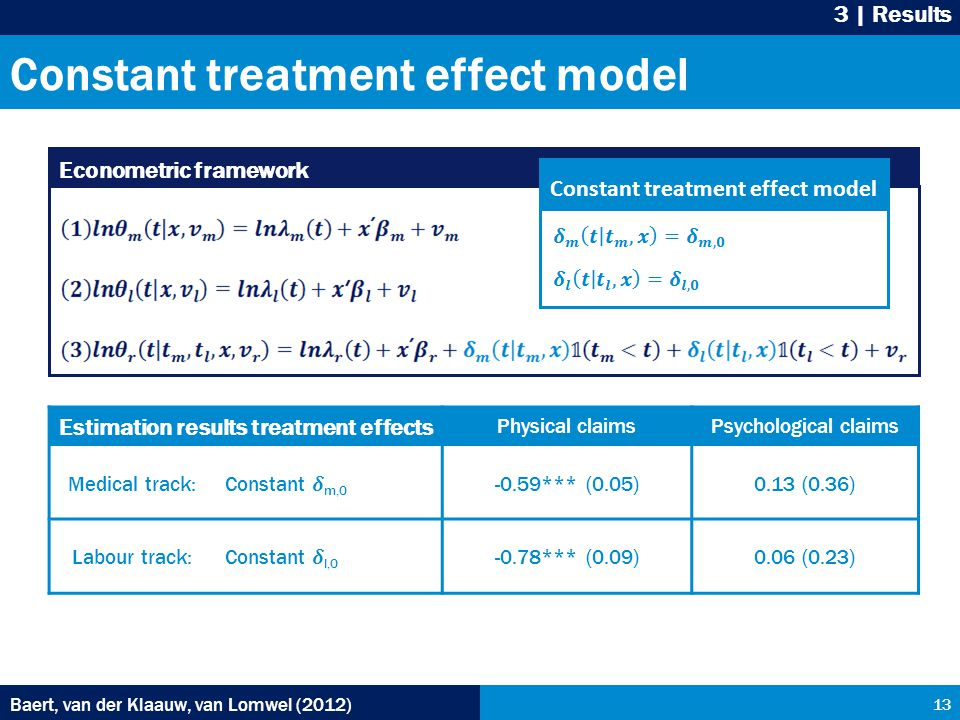 Constant treatment effect model Baert, van der Klaauw, van Lomwel (2012) 13 3 | Results Econometric framework Constant treatment effect model Baert, van der Klaauw, van Lomwel (2012) Estimation results treatment effects Physical claimsPsychological claims Medical track:Constant m,0 -0.59*** (0.05)0.13 (0.36) Labour track:Constant l,0 -0.78*** (0.09)0.06 (0.23)