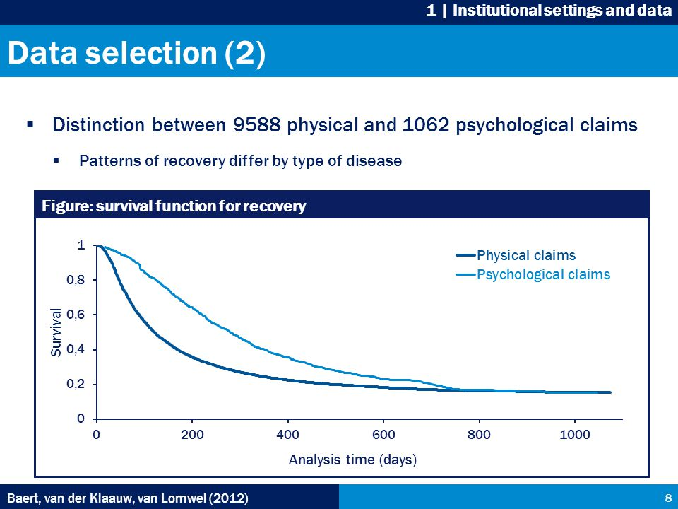 Data selection (3)  Distinction between 9588 physical and 1062 psychological claims  Patterns of inflow into the intervention tracks differ by type of disease Baert, van der Klaauw, van Lomwel (2012) 9 1 | Institutional settings and data Figure: survival function for labour track