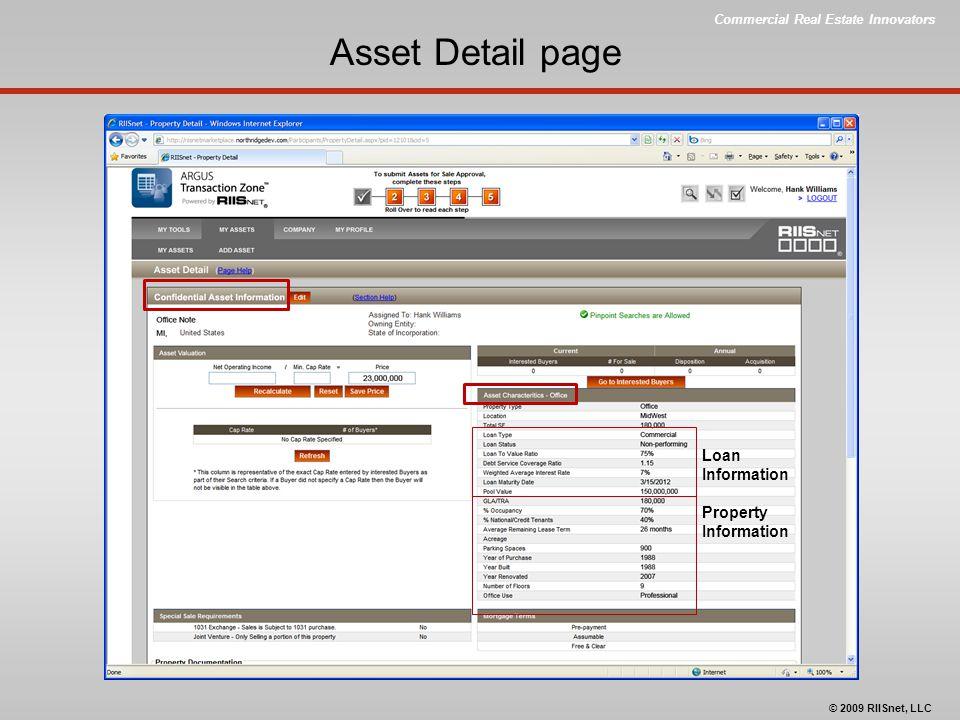 Commercial Real Estate Innovators © 2009 RIISnet, LLC Loan Information Property Information Asset Detail page