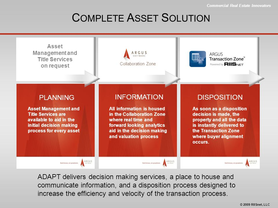 Commercial Real Estate Innovators © 2009 RIISnet, LLC C OMPLETE A SSET S OLUTION ADAPT delivers decision making services, a place to house and communi