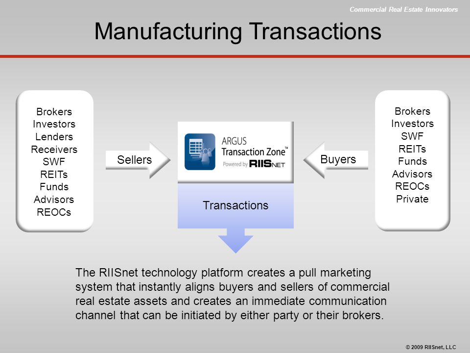 Commercial Real Estate Innovators © 2009 RIISnet, LLC Transactions Manufacturing Transactions Brokers Investors Lenders Receivers SWF REITs Funds Advisors REOCs Brokers Investors SWF REITs Funds Advisors REOCs Private Sellers Buyers The RIISnet technology platform creates a pull marketing system that instantly aligns buyers and sellers of commercial real estate assets and creates an immediate communication channel that can be initiated by either party or their brokers.