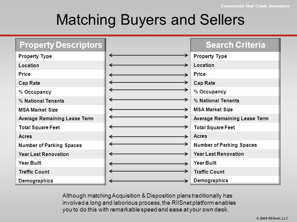 Commercial Real Estate Innovators © 2009 RIISnet, LLC Property DescriptorsSearch Criteria Matching Buyers and Sellers Although matching Acquisition &