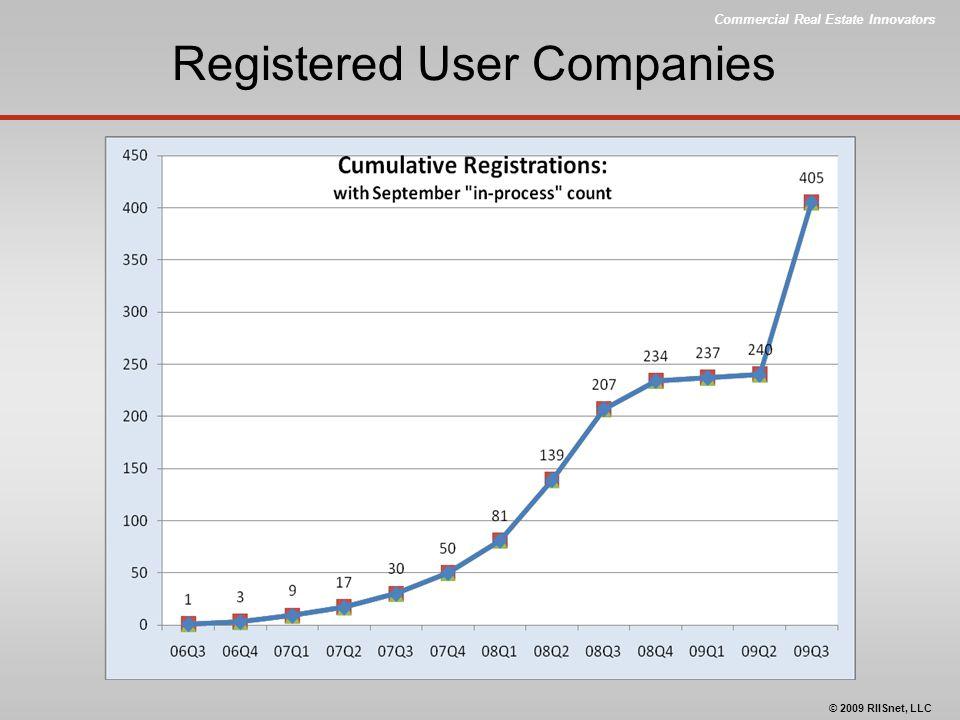 Commercial Real Estate Innovators © 2009 RIISnet, LLC Registered User Companies