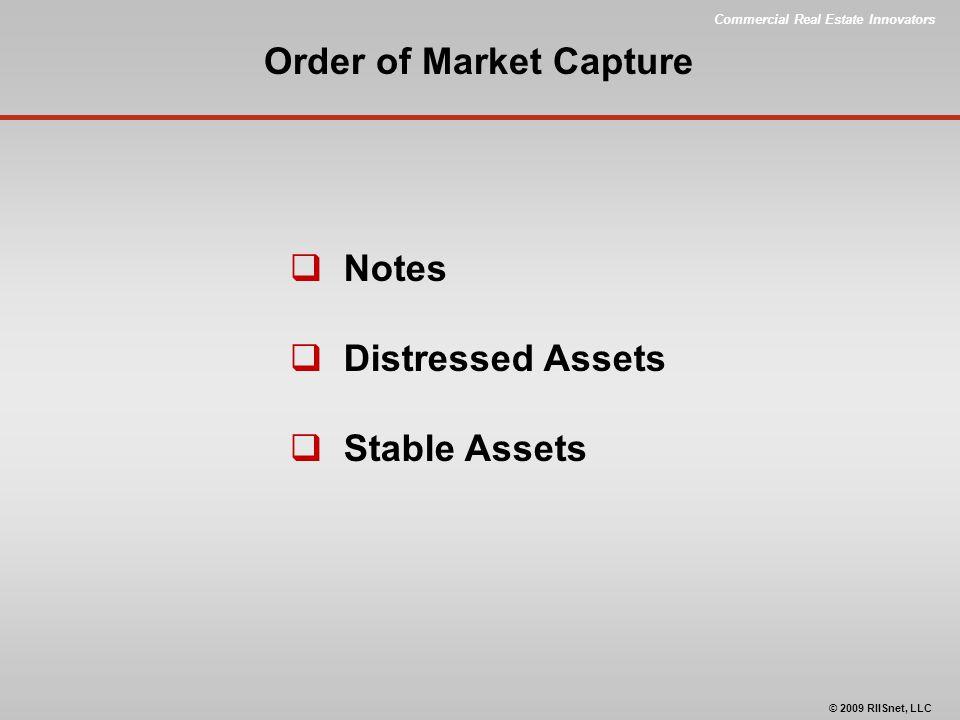 Commercial Real Estate Innovators © 2009 RIISnet, LLC  Notes  Distressed Assets  Stable Assets Order of Market Capture