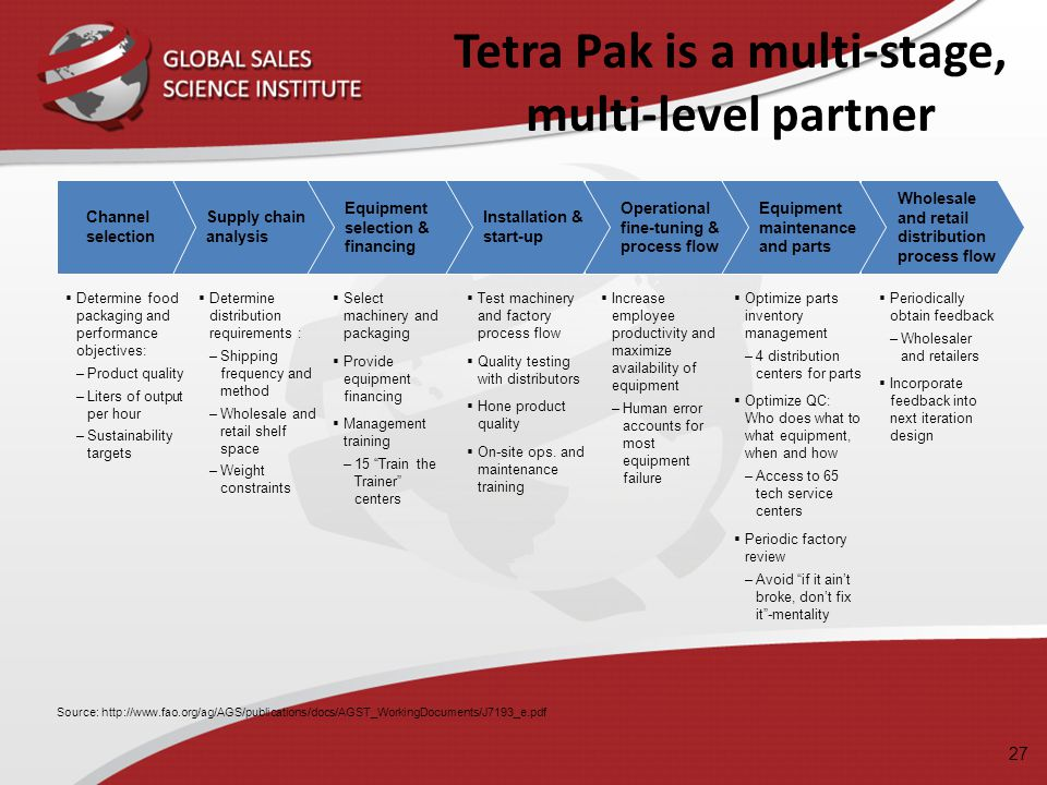 27 Tetra Pak is a multi-stage, multi-level partner  Determine food packaging and performance objectives: –Product quality –Liters of output per hour
