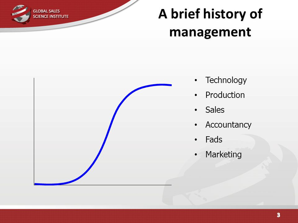 A brief history of management Technology Production Sales Accountancy Fads Marketing