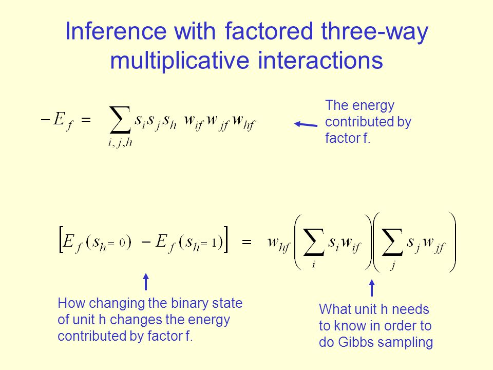 Inference with factored three-way multiplicative interactions How changing the binary state of unit h changes the energy contributed by factor f. What