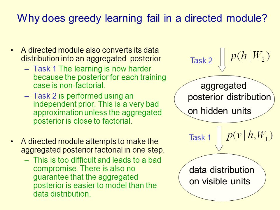 Why does greedy learning fail in a directed module? A directed module also converts its data distribution into an aggregated posterior –Task 1 The lea