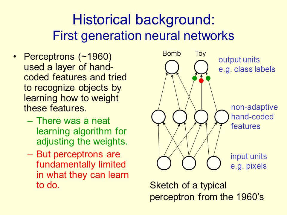 Historical background: First generation neural networks Perceptrons (~1960) used a layer of hand- coded features and tried to recognize objects by lea