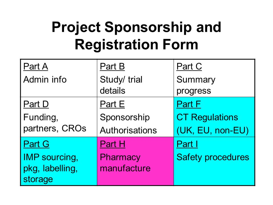 Project Sponsorship and Registration Form Part A Admin info Part B Study/ trial details Part C Summary progress Part D Funding, partners, CROs Part E Sponsorship Authorisations Part F CT Regulations (UK, EU, non-EU) Part G IMP sourcing, pkg, labelling, storage Part H Pharmacy manufacture Part I Safety procedures