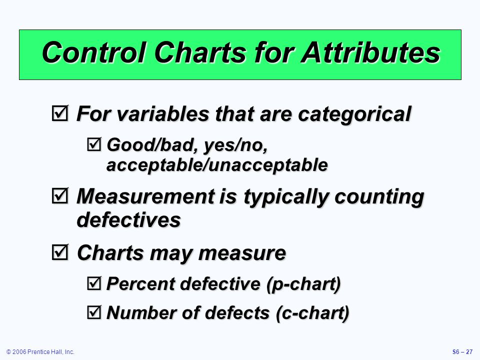 © 2006 Prentice Hall, Inc.S6 – 27 Control Charts for Attributes  For variables that are categorical  Good/bad, yes/no, acceptable/unacceptable  Measurement is typically counting defectives  Charts may measure  Percent defective (p-chart)  Number of defects (c-chart)