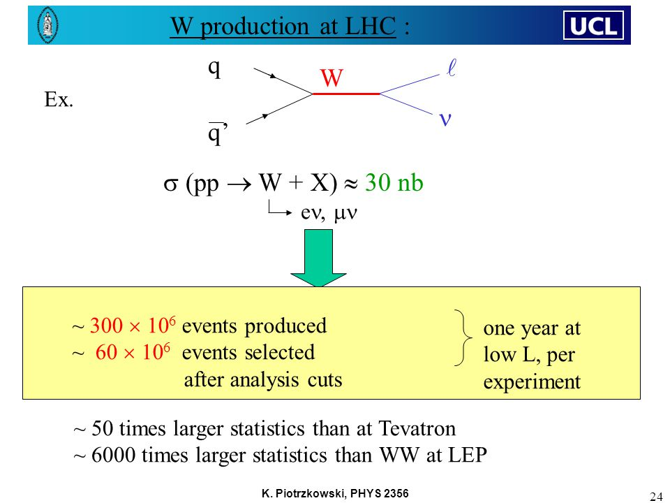 K. Piotrzkowski, PHYS 2356 24 W production at LHC : q' q W Ex.