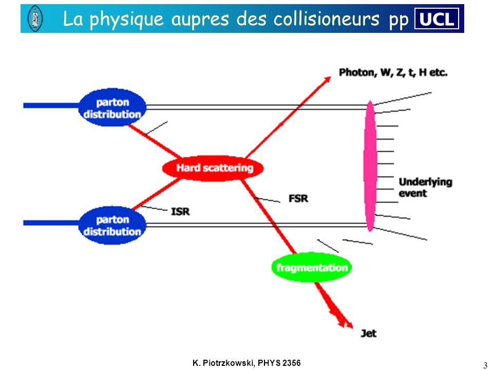 K. Piotrzkowski, PHYS 2356 3 La physique aupres des collisioneurs pp