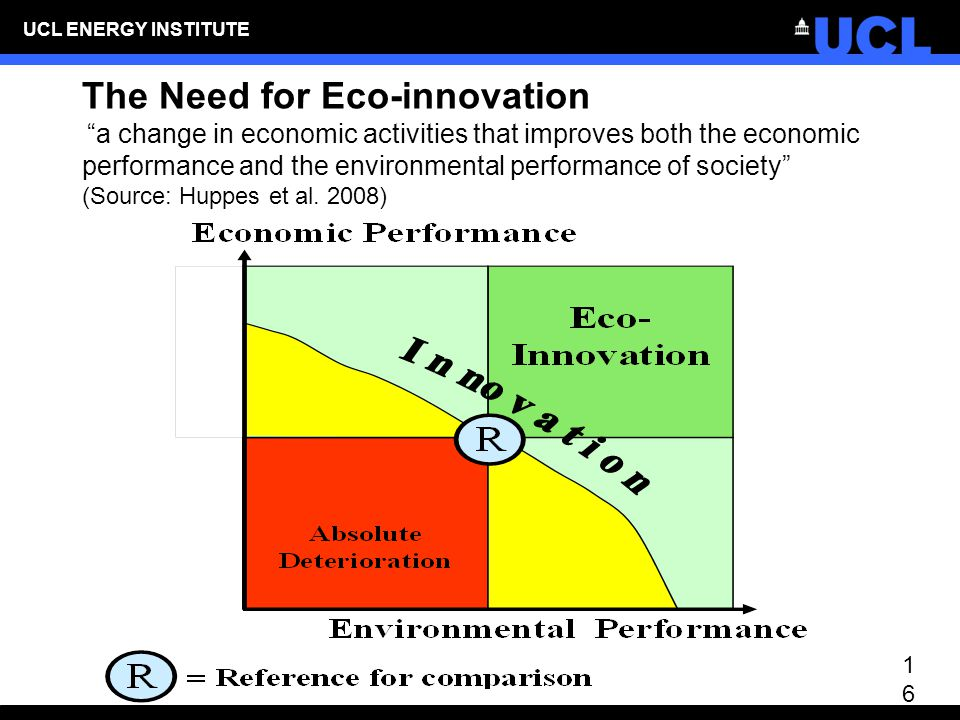 UCL ENERGY INSTITUTE The Need for Eco-innovation a change in economic activities that improves both the economic performance and the environmental performance of society (Source: Huppes et al.