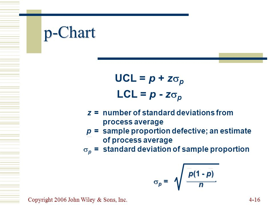 Copyright 2006 John Wiley & Sons, Inc.4-16 p-Chart UCL = p + z  p LCL = p - z  p z=number of standard deviations from process average p=sample proportion defective; an estimate of process average  p = standard deviation of sample proportion p =p =p =p = p(1 - p) n