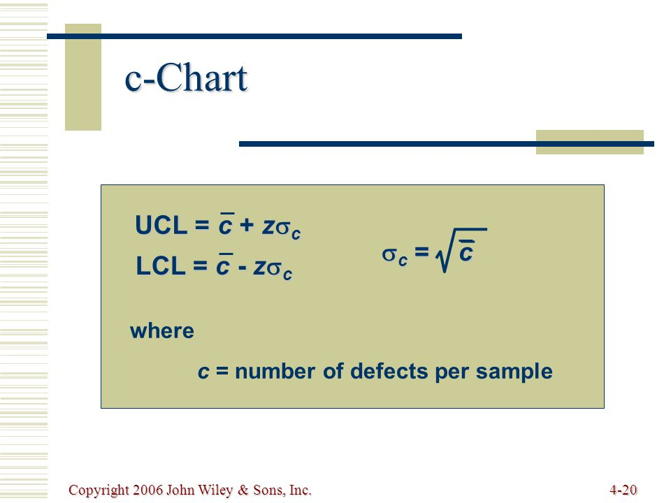 Copyright 2006 John Wiley & Sons, Inc.4-20 c-Chart UCL = c + z  c LCL = c - z  c where c = number of defects per sample  c = c