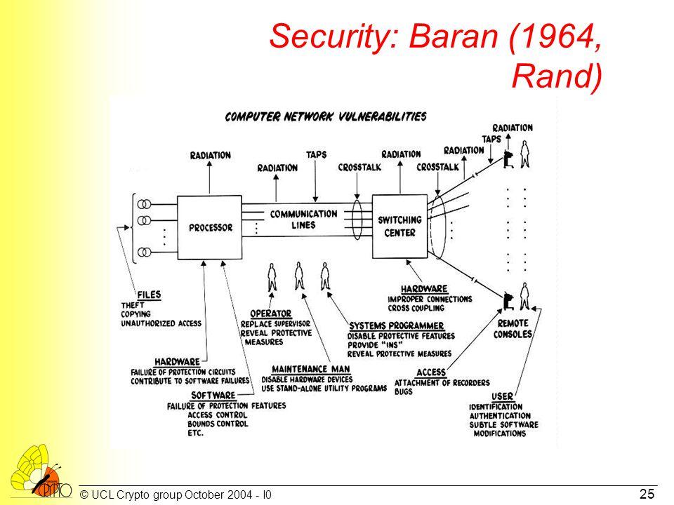 © UCL Crypto group October 2004 - I0 25 Security: Baran (1964, Rand)